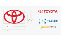 Thiết kế logo theo tỉ lệ vàng