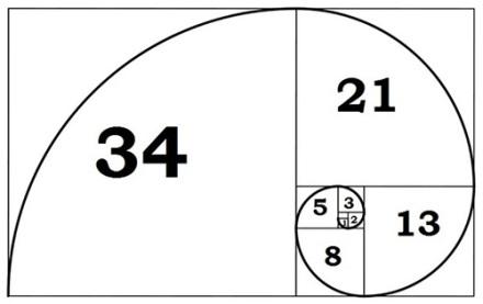 04-golden-rectangle-fibonacci-ratio