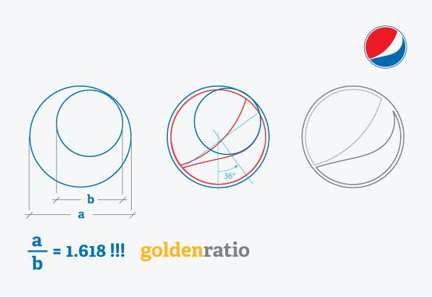 12-pepsi logo_golden_ratio